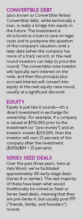 Three Indicators the North Texas Investor Community is Shifting
