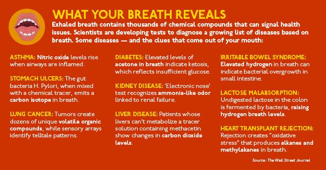 Breath sidebar