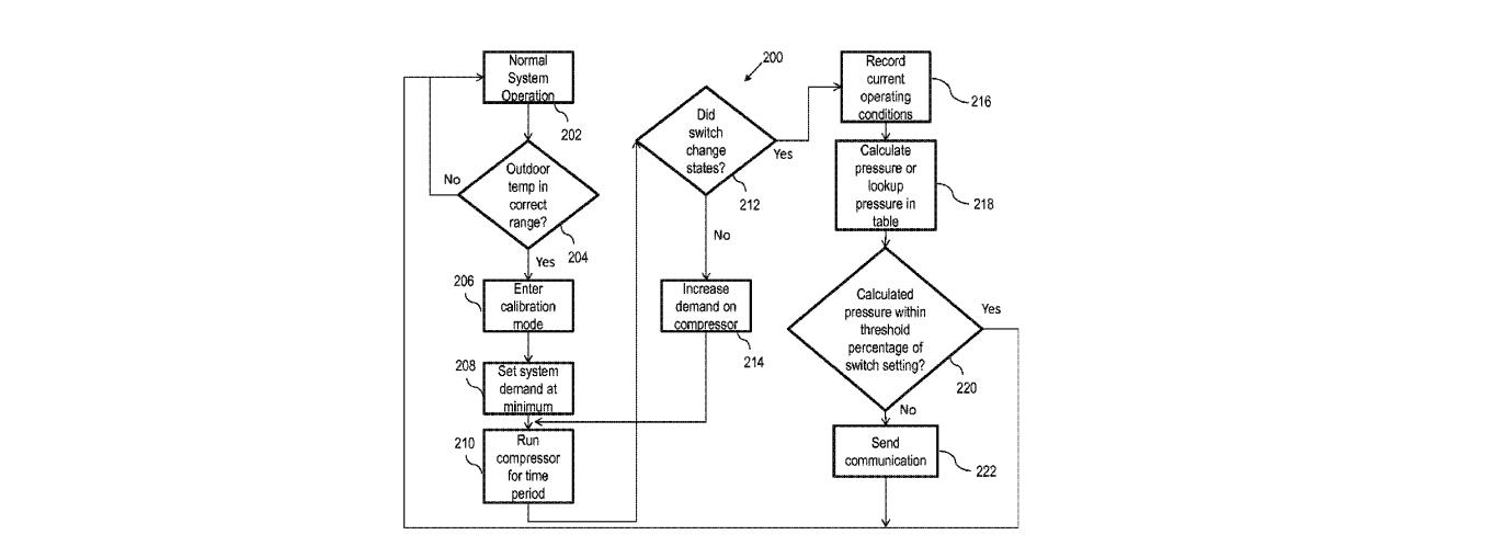 Lennox Aug 8 patent granted